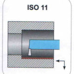 ISO 11