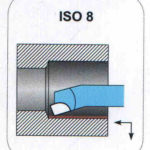 ISO 8